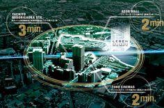 レーベン八千代緑が丘LUCE 駅近生活に彩りを添えるスマートエリア 航空写真<br />※平成26年7月に撮影した空撮にCG処理したもので実際とは異なります。<br />※掲載の距離は現地からの距離を地図上で計測したおおよその数値になります。分数は現地からの徒歩分数で、徒歩1分=80mにて換算しています。