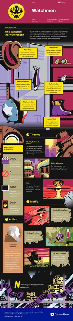 This @CourseHero infographic on Watchmen is both visually stunning and informative!