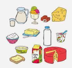 Resultado de imagen para alimentos derivados de la vaca
