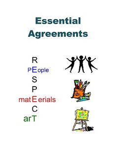 Essential Agreement  Students Teacher And School