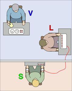 Milgram-eksperimentet