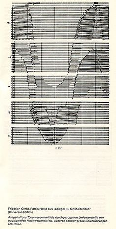 http://llllllll.co/t/experimental-music-notation-resources/149/139