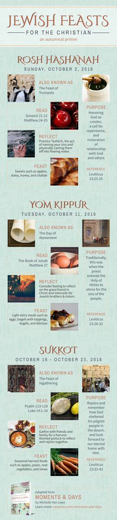 Click the Pin to get more How Christians Can Celebrate the Fall Jewish Feasts