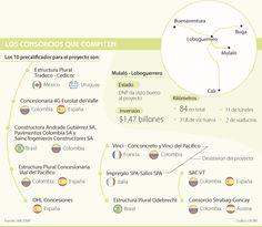 Estos son los ocho grupos empresariales que van por la vía Mulaló-Loboguerrero