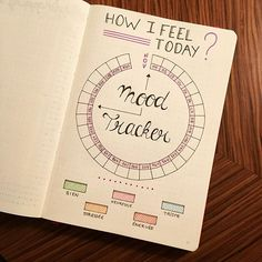 Bullet Journal - Part IV. #MoodTracker #CreativeWork #Organizer #Organisation #NextStep #Planner