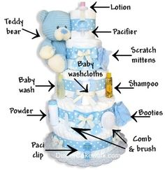 Ideas for Planning A Great Baby Shower |Themes, Games, Decoration Ideas