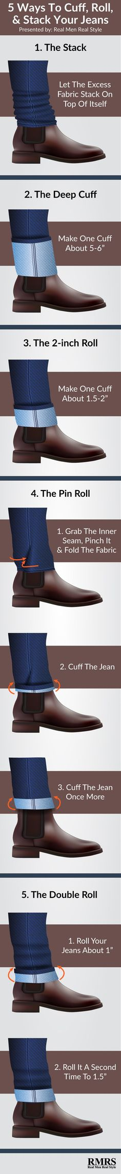 The Right Way To Cuff Jeans Infographic