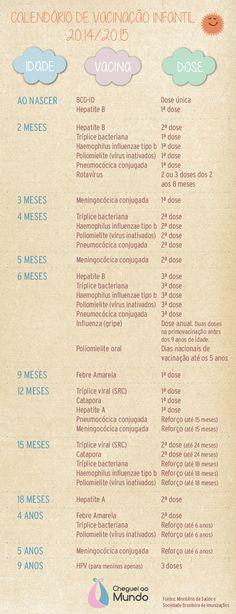 calendario_vacinas_2014_2015_bebes_criancas