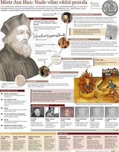 Jan Hus, Home Schooling, Infographics, Movie Posters, Art, History, Information Graphics, Craft Art, Infographic