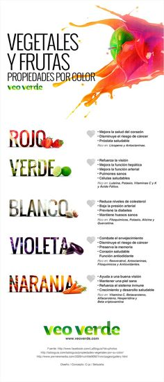 Infografia los colores de las frutas según sus propiedades. Tips para armar un desayuno saludable.