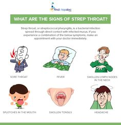 signs-of-strep-throat-and-adult