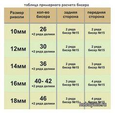 оплетение риволи таблица: 3 тыс изображений найдено в Яндекс.Картинках