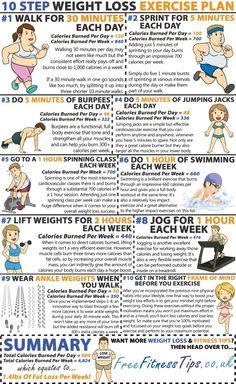 Need to give your weight loss efforts a kick? Then give this 10 step exercise plan a try.