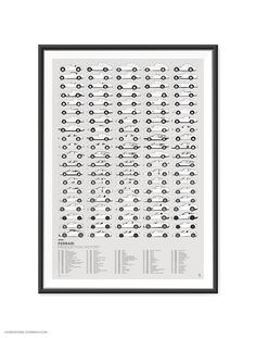 Ferrari Production History Poster by HivePosters on Etsy https://www.etsy.com/listing/190802982/ferrari-production-history-poster