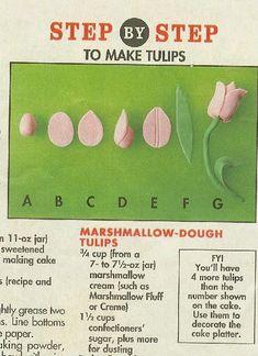 Super Easy Fondant Tulips...