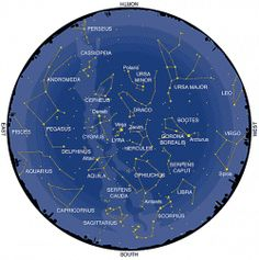 This is the summer night sky. Telescope time :)
