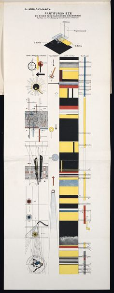 László Moholy-Nagy - Sketch for a Score for a Mechanized Eccentric Bauhaus, Graphic Score, Sound Map, Laszlo Moholy Nagy, Conceptual Drawing, Diagram Chart, Design Graphique, Wassily Kandinsky, Data Visualization