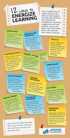 From Atomic Learning comes an infographic featuring 12 terrific ways you can energize classroom learning and keep school thrilling for every student. Instructional Technology, Instructional Strategies, Instructional Design, Teaching Strategies, Learning Activities, Teaching Resources, Leadership Activities, Teaching Writing, Educational Technology