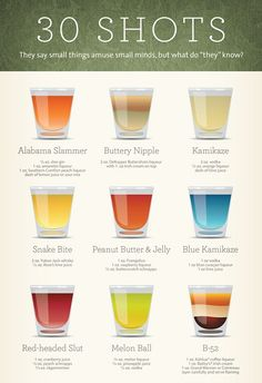 Infographic: 30 Of The Most Popular And Iconic Alcohol Shooters