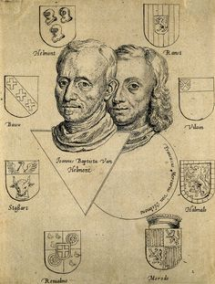 Francis van Helmont and the Alphabet of Nature | The Public Domain Review