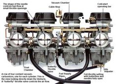 How to Clean Out or Rebuild your Motorcycle's Carburetor - BikeBandit.com