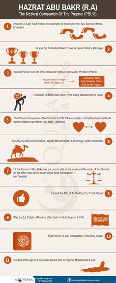 Hazrat Abu Bakr Siddiq (R.A) – The Best Companion of Prophet (PBUH)  #islam