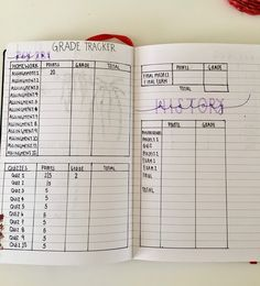 bullet journal grade tracker