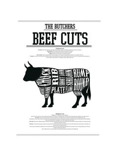 Beef cuts poster...