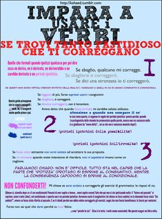 infografica verbi