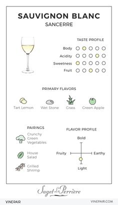Sauvignon Blanc thrives in Sancerre's cool continental climate and varied soil types of limestone, chalk, and flint, producing fresh wines with high acidity, crisp, lean fruit and definite minerality. #wine #design #Drinking