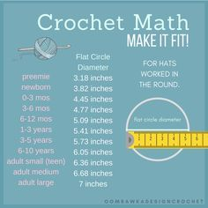 Crochet Hat Sizes: The Flat Circle Method - Page 3 of 31 - Free Crochet Patterns Crochet Hat Sizing, Crochet Chart, Crochet Basics, Crochet Beanie, Crochet For Beginners, Easy Crochet, Crochet Baby, Free Crochet, Crotchet