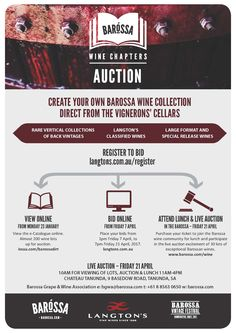 The inaugural Barossa Wine Chapters Auction was a blue-chip highlight of the 2015 Barossa Vintage Festival. The next Auction will be in