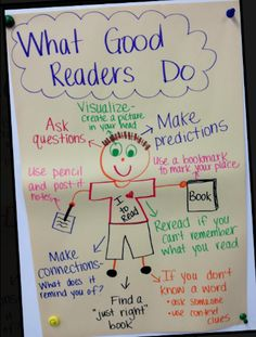 This is an anchor chart about what good readers do. The purpose of this is to remind students strategies of good readers. I would use this in my classroom because i love anchor charts and feel that students enjoy them as well as learn from them. Reading Lessons, Reading Skills, Teaching Reading, Guided Reading, Reading Tips, Math Lessons, Ela Anchor Charts, Reading Anchor Charts, Metacognition Anchor Charts