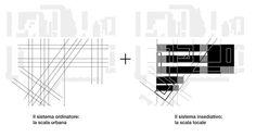 Labics, Paredes Pedrosa Arquitectos — Progetto Flaminio