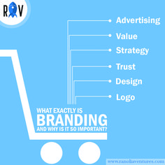 Make your Business fly high by giving a Substantial Boost to your brand. Opt for Premium Digital Marketing Services by Ranolia Ventures, & create a New and Powerful Entity for your Business in the Market.  Consult Us @7428796846 To know more, Click on the Image. . . #ranoliaventures #branding #brandingdesign #brandawareness #brandingtips #brandingagency #business #fly #high #boost #brand #premium #digitalmarketingservices #create #new #powerful #entity #market #internet #gurugram #india