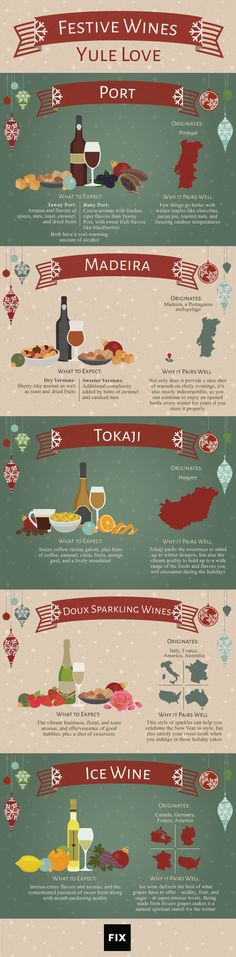 Festive Wines Yule Love #infographic #Food #Wine #infografía