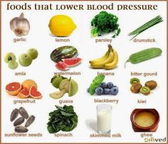9 Persevering Cool Ideas: Blood Pressure Chart Women blood pressure medications side effects.High Blood Pressure Heart Attack blood pressure medications tips.How To Check Blood Pressure Manually. Natural Blood Pressure, Blood Pressure Symptoms, Reducing High Blood Pressure, Blood Pressure Chart, Normal Blood Pressure, Blood Pressure Remedies, Infection Des Sinus, Snacks Für Party, Healthy Smoothies