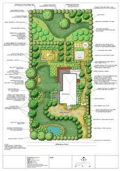 Country Property | TradeMark Gardens