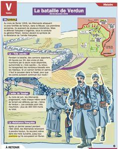 Fiche exposés : La bataille de Verdun (février-décembre 1916) - enregistrer directement l'image via pinterest