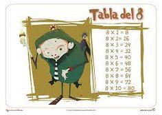 Resultado de imagen para tablas de multiplicar 8 MONSTRUOSA