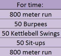 CrossFit - at home workout