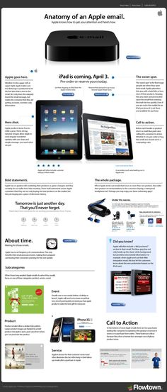 Anatomy of an Apple email. - http://www.coolinfoimages.com/infographics/anatomy-of-an-apple-email/