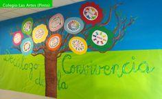 Decálogo de la Convivencia Experiencia Educativa en el Colegio Las Artes de Pinto #convivencia #innovación Exploring, Art, School