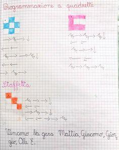 Pensiero computazionale – DigiScuola – Matematica