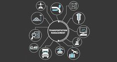 Report Points to Increase of Shippers Outsourcing Transportation Management Due to These 4 Core Benefits