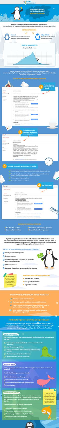 Infographics on how to revive website after Penguin Google SERP Algorithm Penalty. #seo #infographic #googleupdate