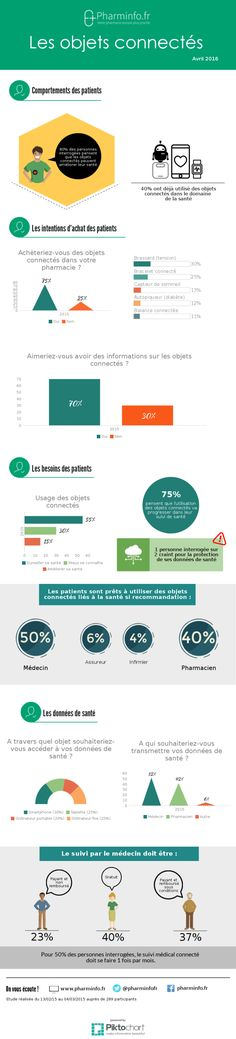 Infographie-IOT-FR