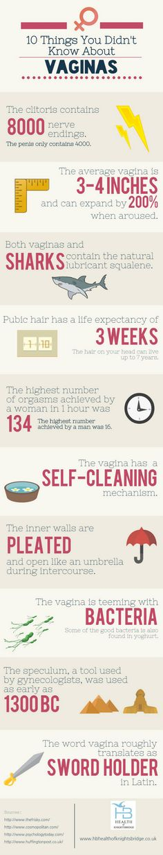 10 Things You Didn't Know About Vaginas #Infographic #Health