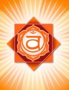 SACRAL CHAKRA ❋ ORANGE ❋ Sensuality Chakra Two is connected to sexuality and our emotions. To realign this chakra is to restore a depth of feeling, harmony in relationships, and an openness to exploration. 3 Chakra, Chakra Raiz, Second Chakra, Sacral Chakra, Chakra Healing, Chakra Tattoo, Chakra Crystals, Chakra Stones, Asana