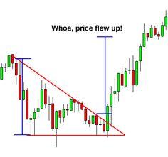 Online charts number forex traders board prelim uom consumer sentiment belajar forex